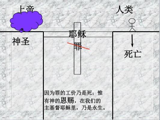 bridge3-chinese